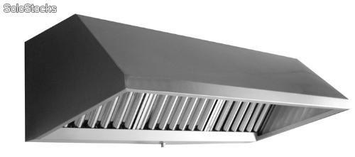 Industrial tipo gabinete mural for Medidas de cocina industrial